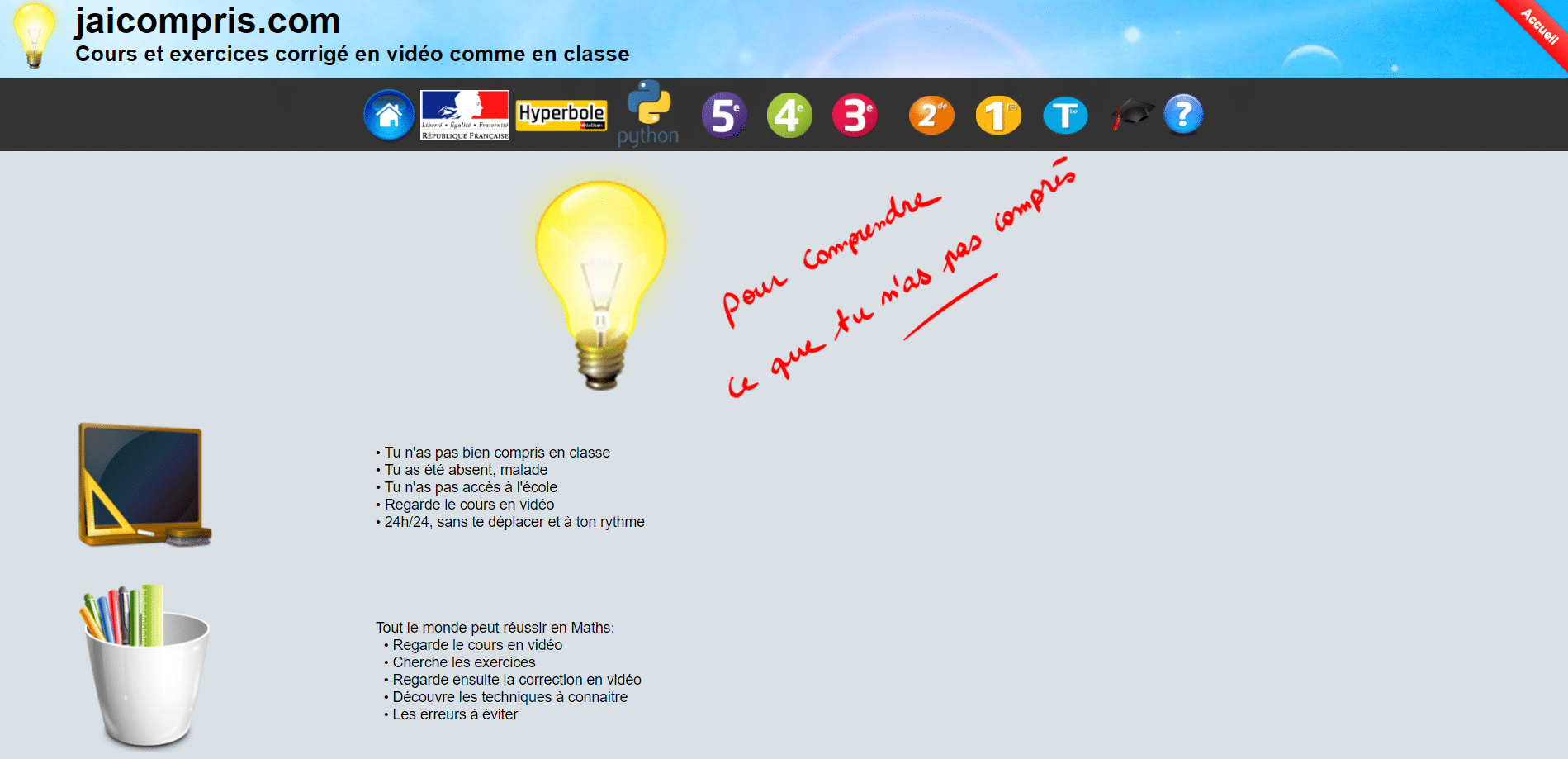cours et exercices